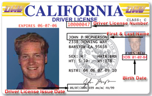 Licenses In Everyone info California Car Driver's To The Safecar Us Safety Issues Insurance