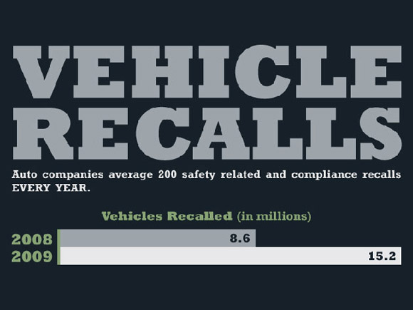 The politics of recalls